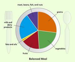Como perder peso por comer mais alimentos